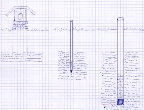 Ramm-, Bohr- oder gegrabener Brunnen – Welcher ist der richtige?